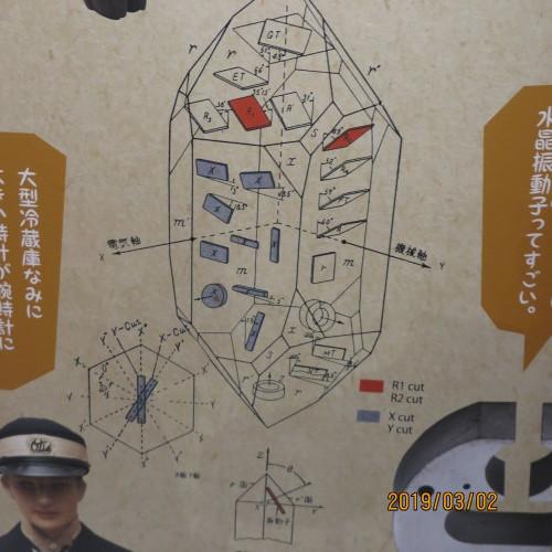 日本を変えた千の技術博の3度目の見学 ・ 5_c0075701_21213511.jpg