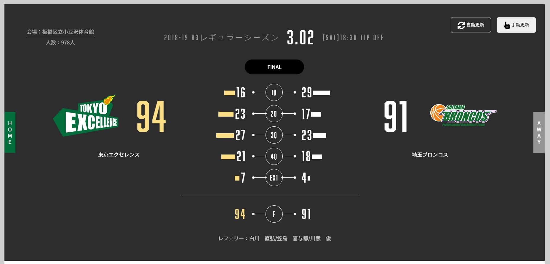 初めてバスケの試合を見に行きました 東京エクセレンス_d0004728_17484434.jpg
