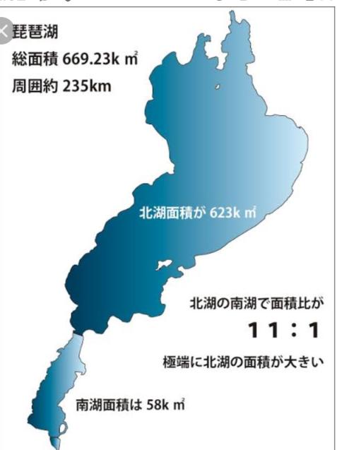 びわ湖と淡路島はほぼ同じ面積です(サンダーバード情報)_e0167593_23175461.png