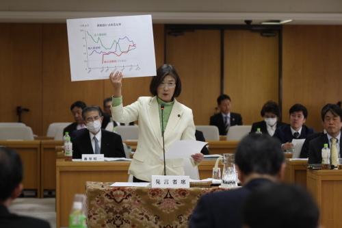 予算委員会で財政状況について質疑しました_b0253602_15512733.jpg
