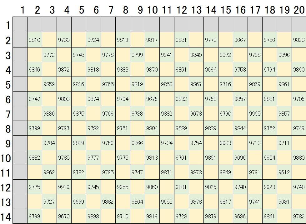 ASI294MCの謎⑥_f0346040_01155945.jpg