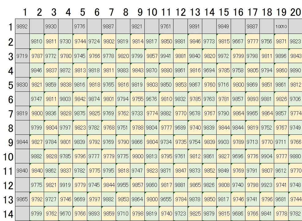ASI294MCの謎⑥_f0346040_01175328.jpg