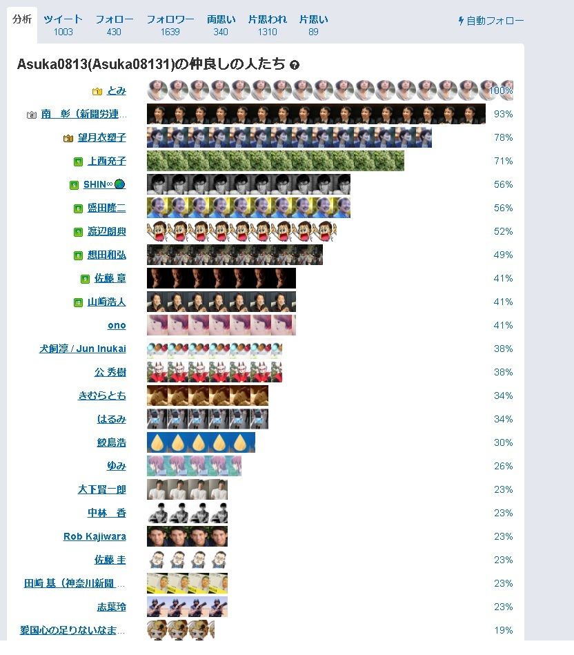 今度は中二成りすまし、そしてちらつく朝日新聞グループ_d0044584_08502571.jpg