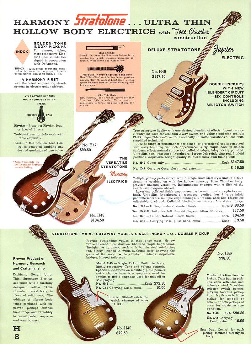 1960's Harmony Stratotone H46 Marsハーモニー・ストラトトーン・マーズ_f0197703_19422393.jpg