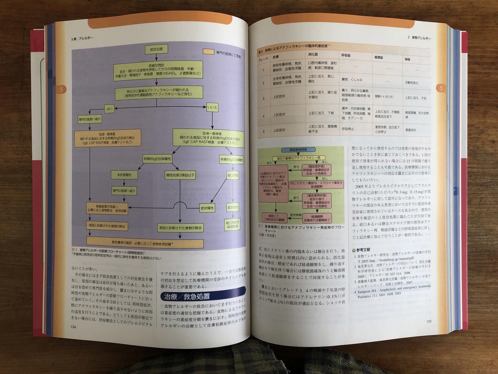字典と専門書_e0367501_15155592.jpg