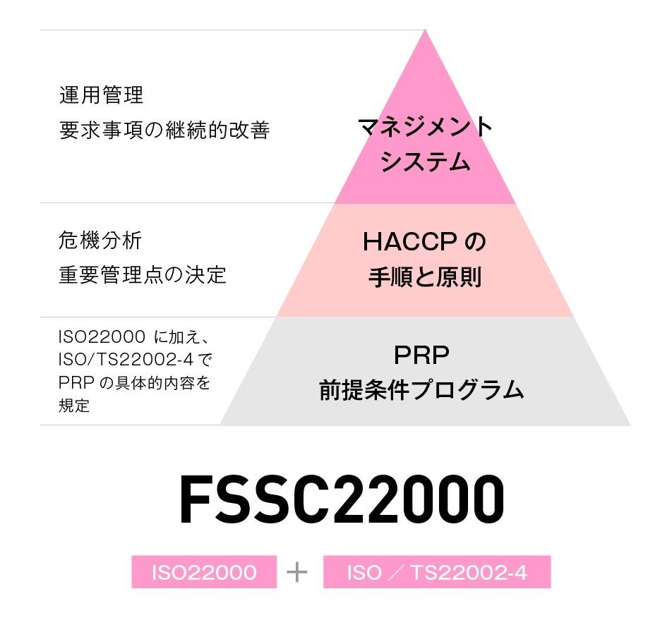 構築の手順_b0391989_21544378.jpg