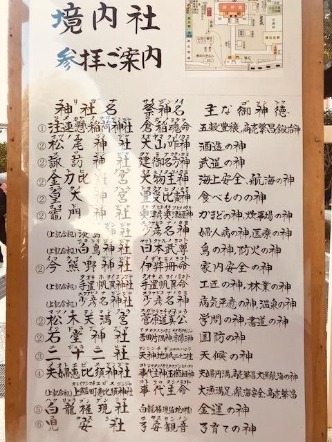 福岡博多日帰りの旅後半。@天神。警固神社。櫛田神社。中州。_a0050302_20100425.jpg