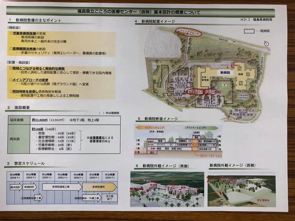 『福島県立こころの医療センター(仮称)・現矢吹病院、基本設計について』_f0259324_16495560.jpg