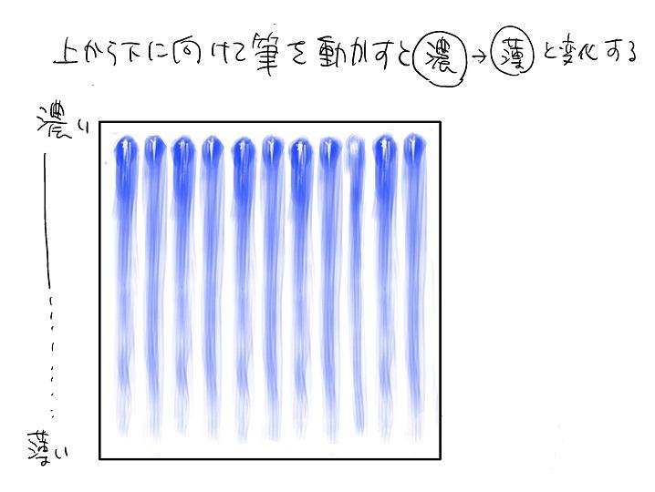 絵を描く人_b0019674_00481528.jpg