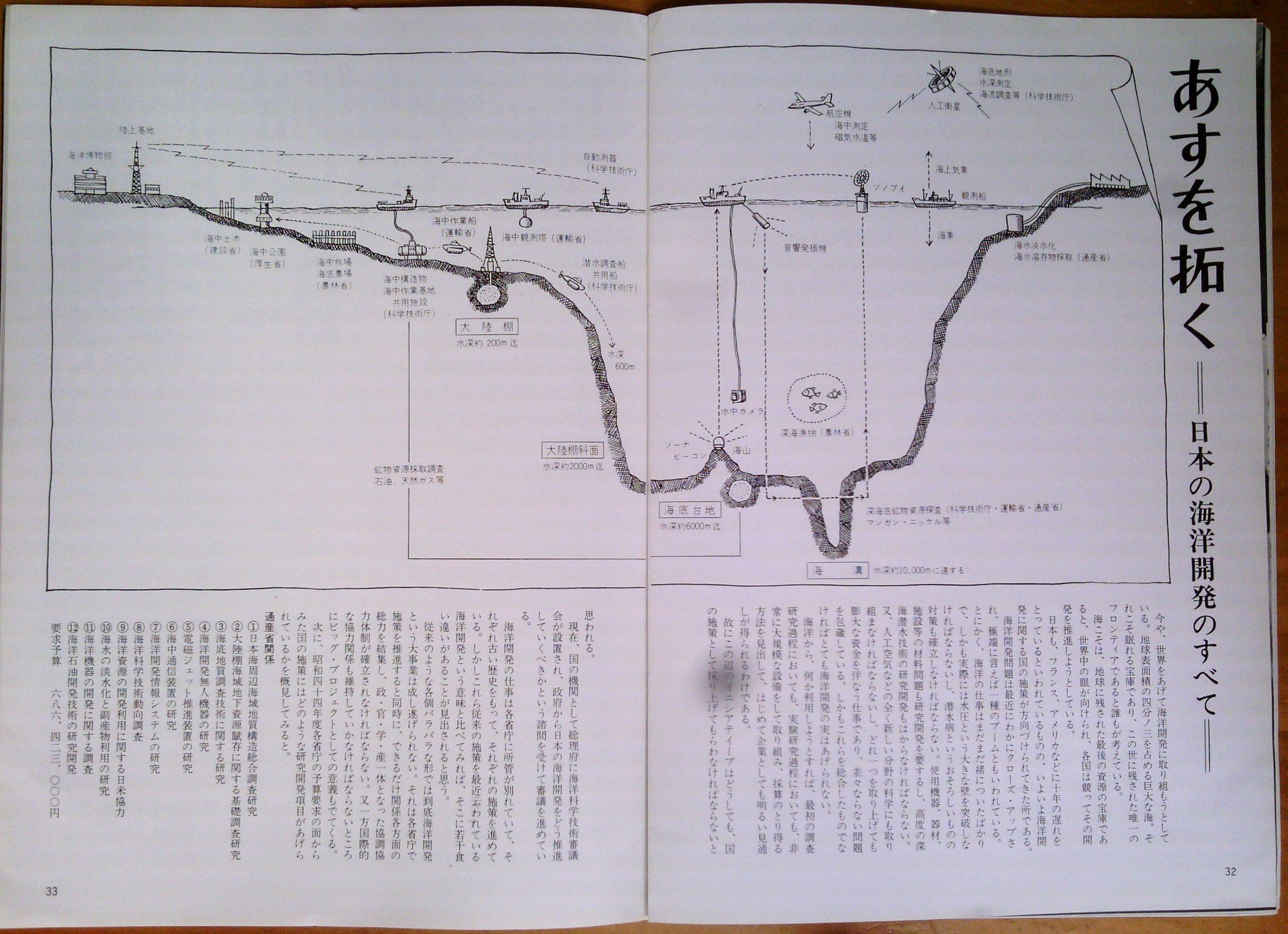 0323  ダイビングの歴史56  マリンダイビング創刊1969_b0075059_14280038.jpg