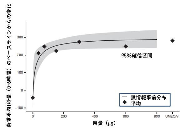 MABA:バテフェンテロールのランダム化比較試験について_e0156318_13495991.png