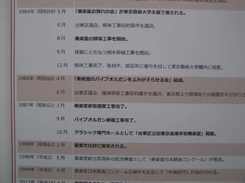 ぐるっとパス番外編 東美「奇想の系譜」・⑥奏楽堂・⑦書道博「日本人の書」展まで見たこと_f0211178_15463540.jpg