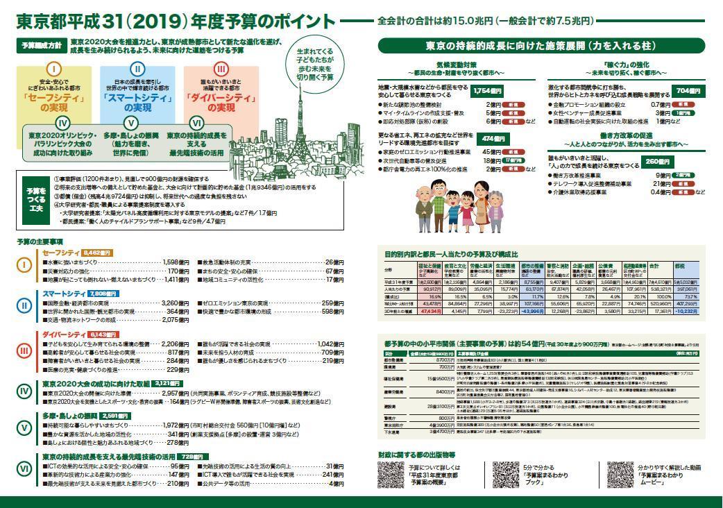 議会レポートNO.7春号発行_f0059673_22104651.jpg