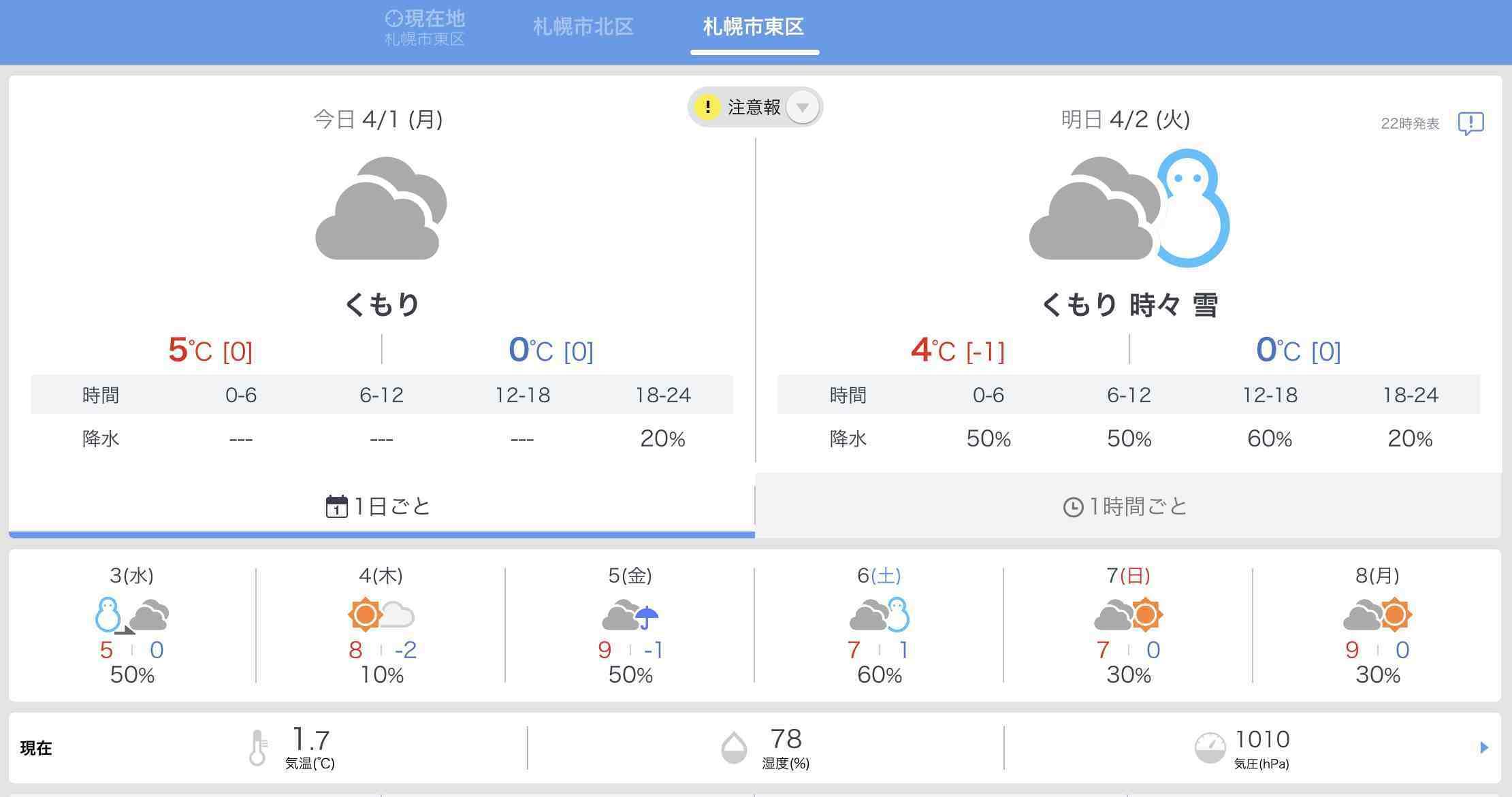じわじわと春_c0025115_23052694.jpg