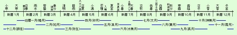 🌼 ling(令)_e0126350_14130327.jpg
