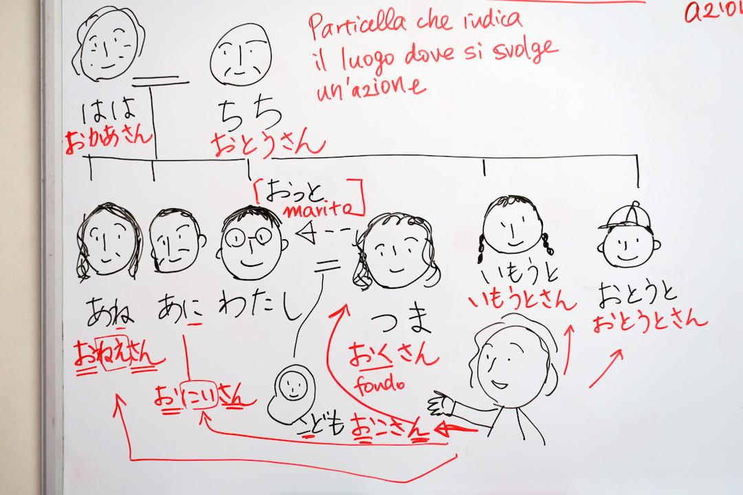 家族の呼び名でひらがな練習、イタリアで日本語教育_f0234936_6572797.jpg