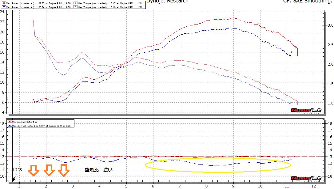 CBR600RR INJセッティング 低開度 ‼_e0114857_12001590.png