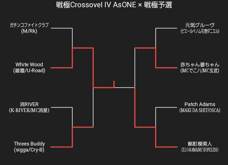 4/6 戦極Crossover 戦極×AsONE予選優勝は...._e0246863_15222611.jpg