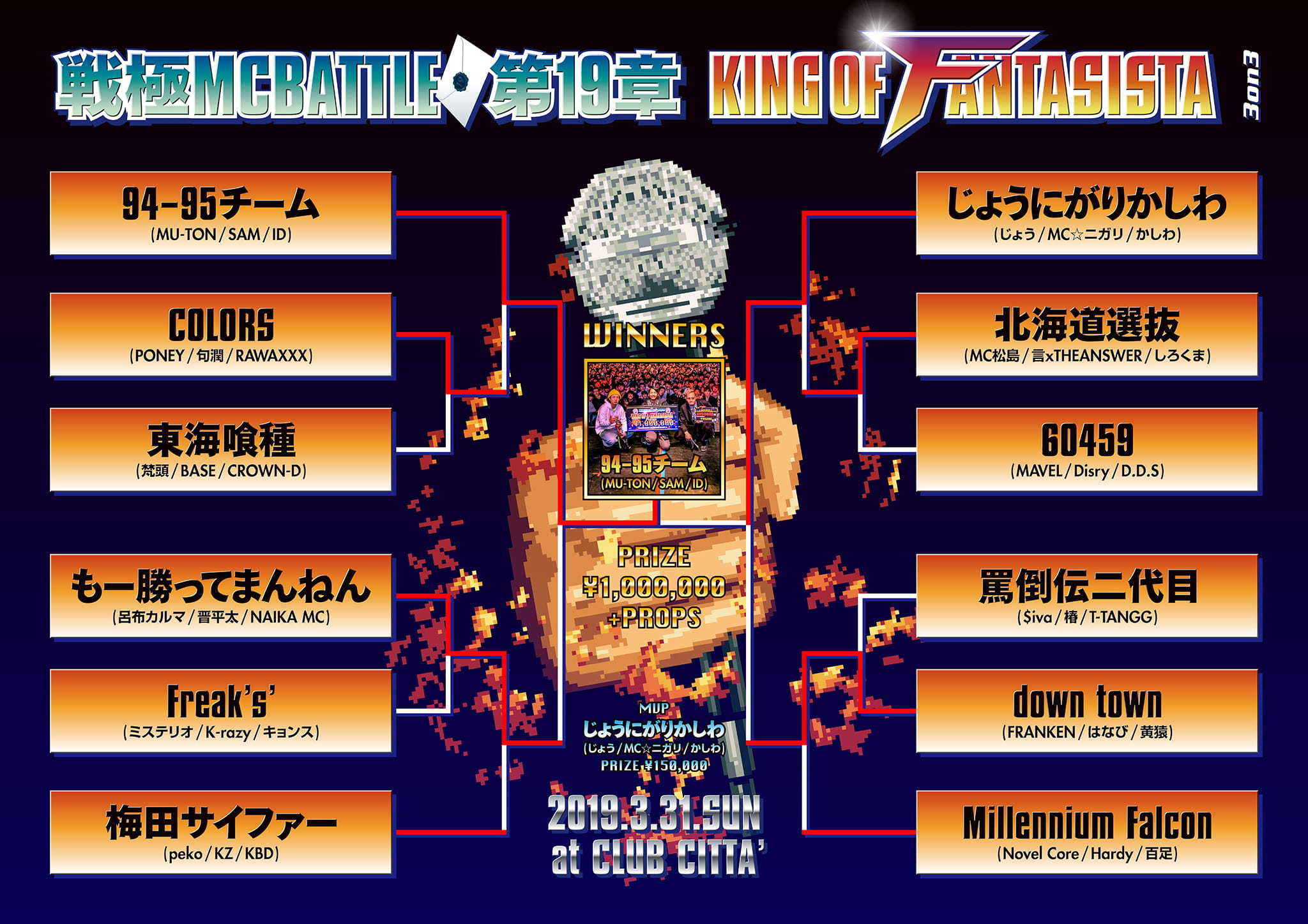2019.3.31戦極MCBATTLE 第19章 -The King Of Fantsista 3on3 - 本戦優勝は・・_e0246863_15273901.jpg