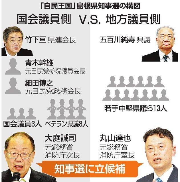 知事選挙の構図_e0128391_19382948.jpg