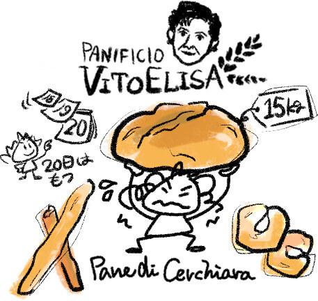 チェルキアーラ・ディ・カラブリア1. アルトモンテと並ぶパンの町_f0205783_12402057.jpg