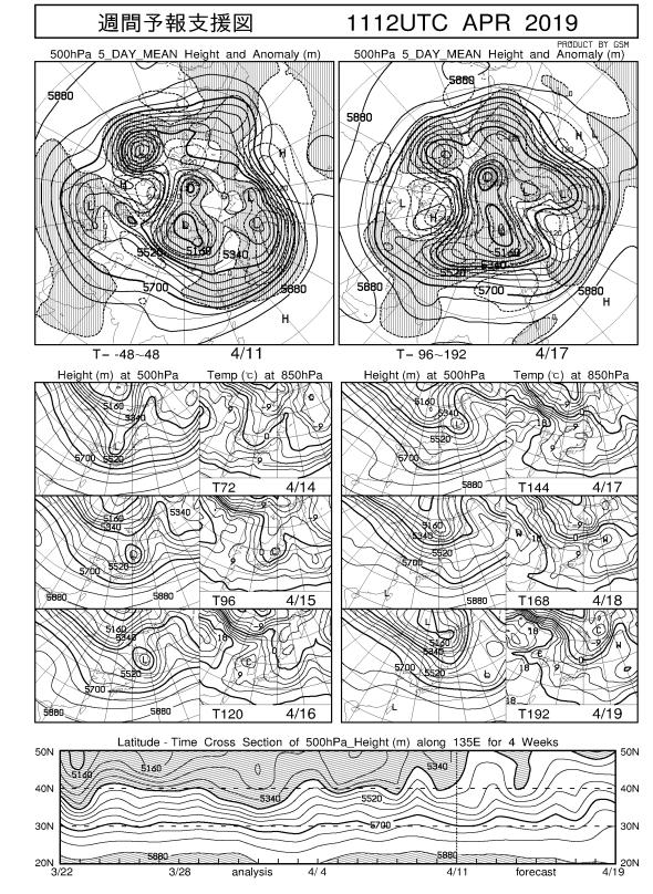 週間予報支援図(2019年4月12日版)+気象庁1ヶ月予報_e0037849_21100963.png