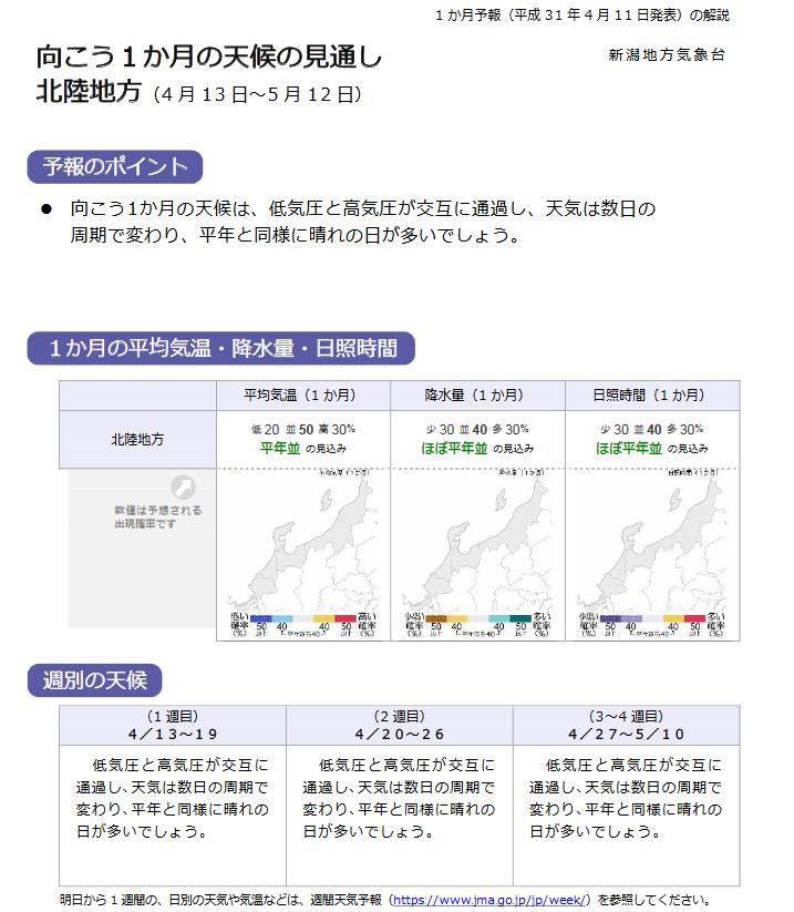 週間予報支援図(2019年4月12日版)+気象庁1ヶ月予報_e0037849_21151296.png