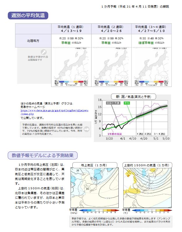 週間予報支援図(2019年4月12日版)+気象庁1ヶ月予報_e0037849_21151332.png
