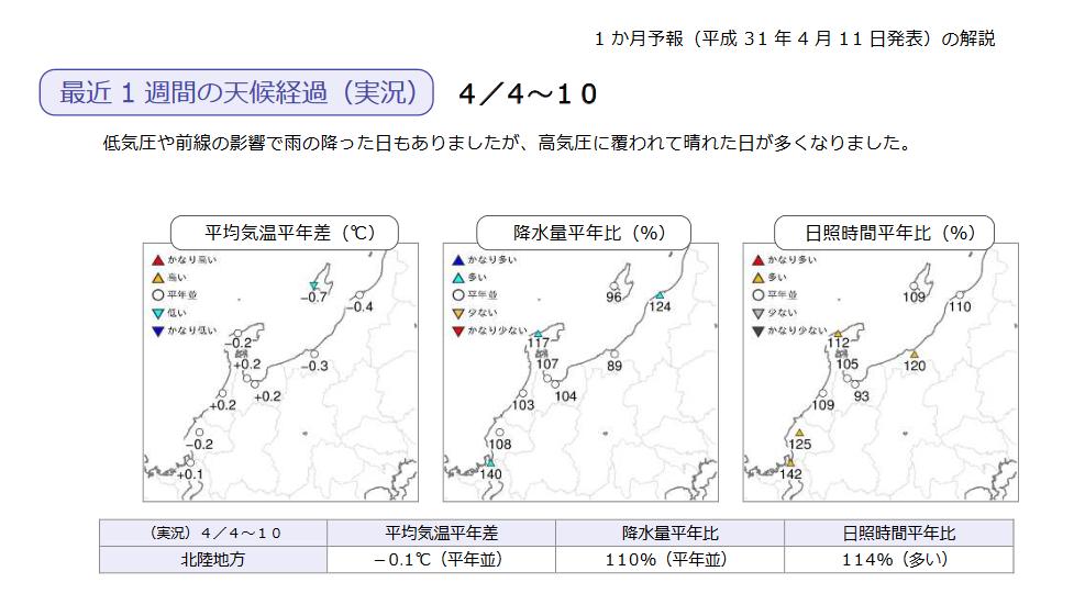 週間予報支援図(2019年4月12日版)+気象庁1ヶ月予報_e0037849_21151355.png