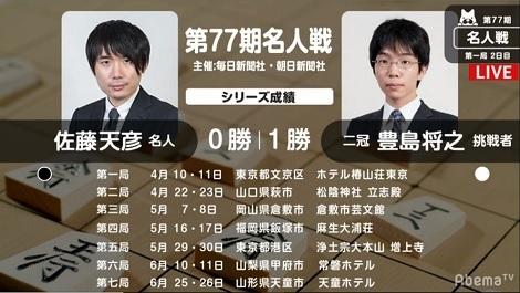 豊島二冠が先勝、ベスト8出そろう、大谷5月復帰?_d0183174_09192768.jpg