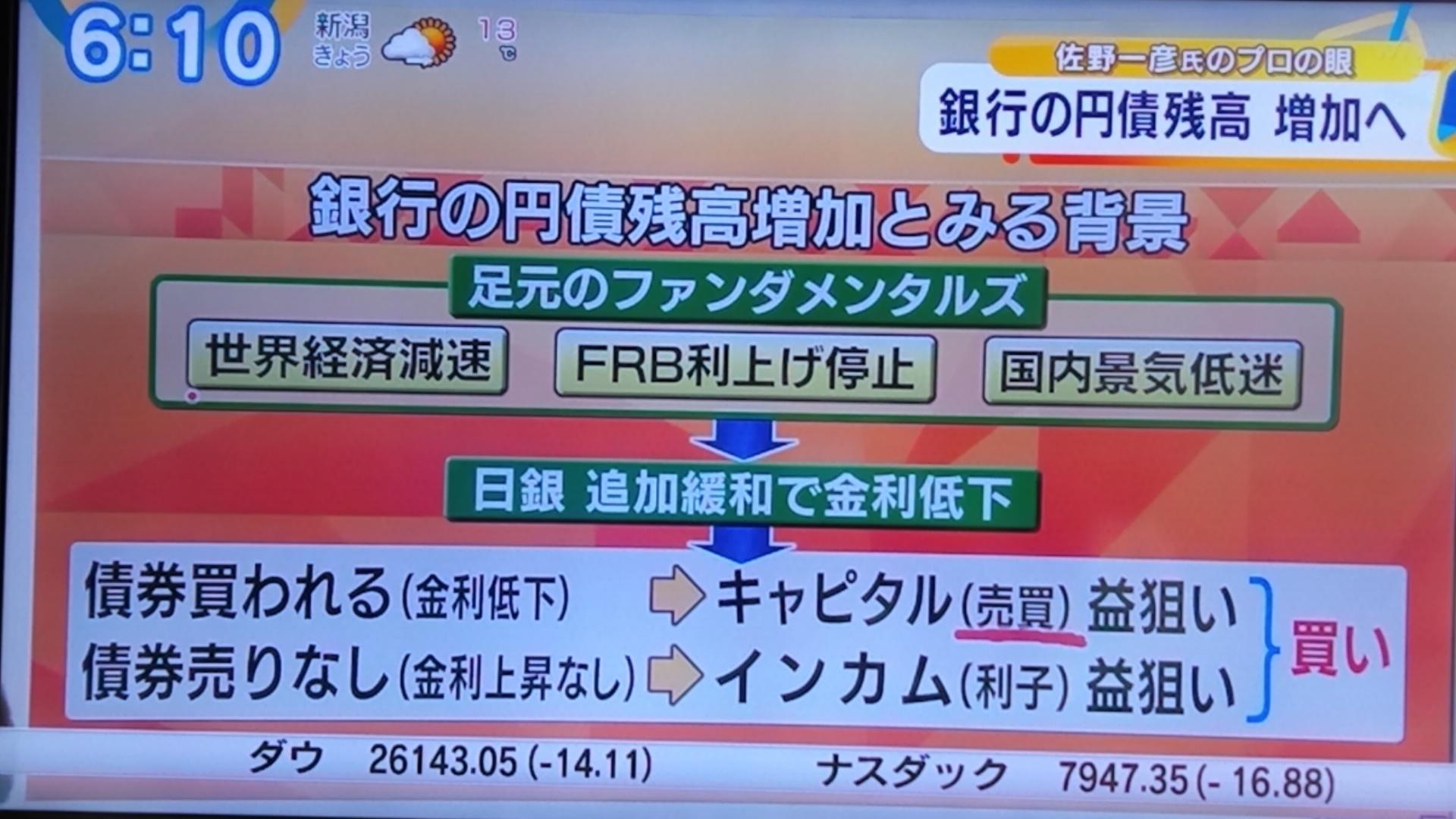 銀行の円債残高増加_d0262085_10482221.jpg