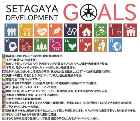 チャレンジ!世田谷版SDGsアクションプラン!_c0092197_09353277.jpg