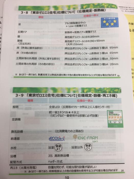 東京ゼロエミ住宅_f0070542_13544428.jpg