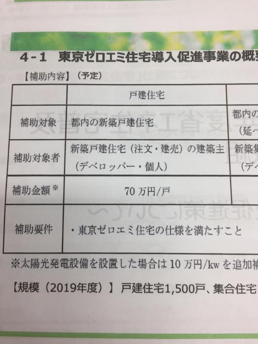 東京ゼロエミ住宅_f0070542_14054760.jpg