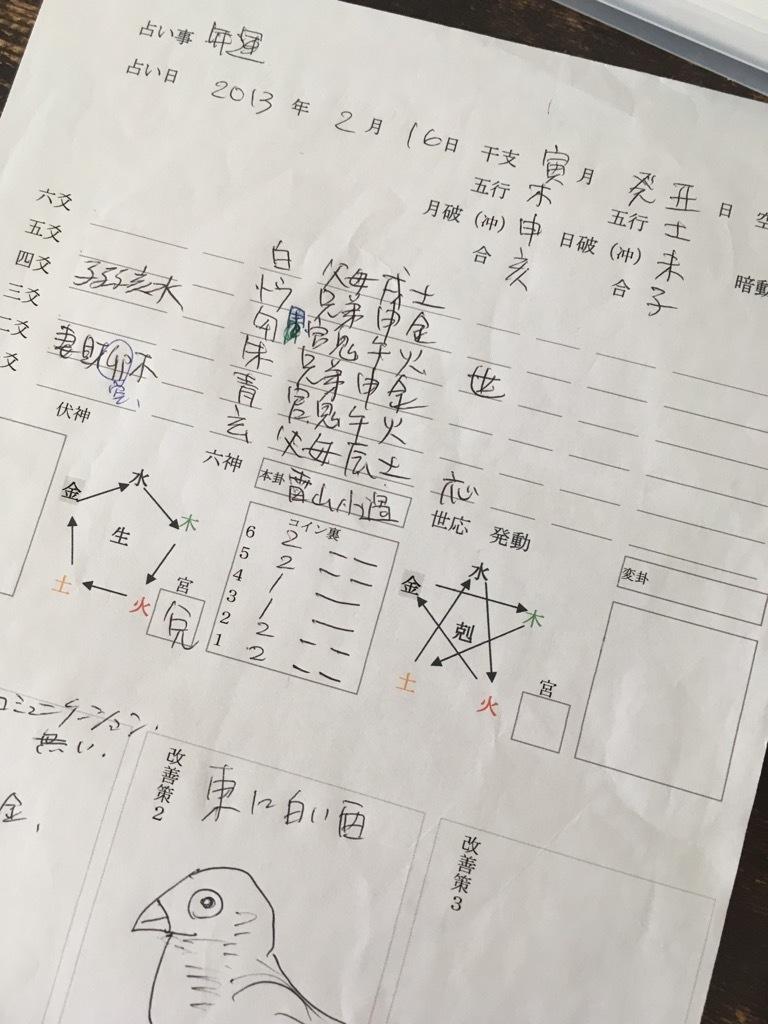 コイン占いミニ勉強会!_a0124588_10062054.jpg