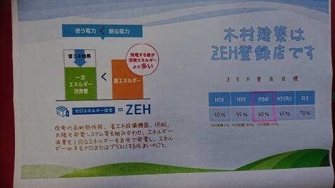 (株)木村建築 ZEH H30年度実績報告、H31年度普及目標_d0172085_17494935.jpg