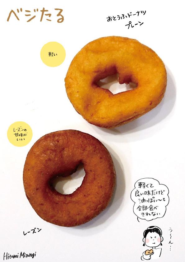 【大阪】ベジたる「おとうふドーナツ」【ちょっと油っぽいかな…】_d0272182_17480498.jpg