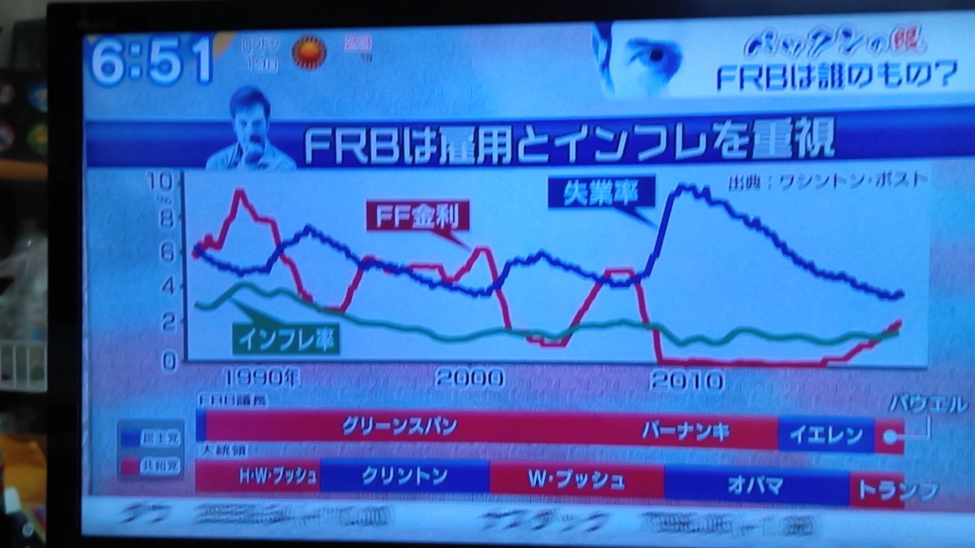 FRBの経済視点は_d0262085_06585605.jpg