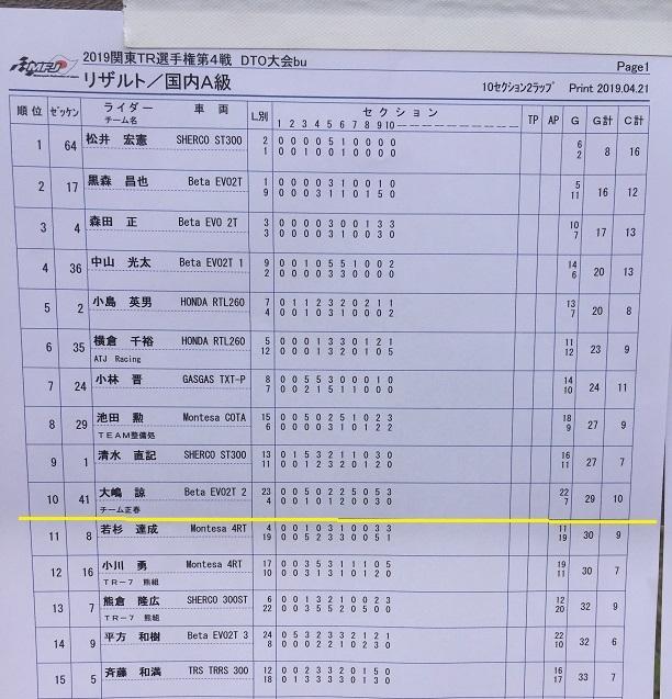 関東トライアル選手権第4戦_c0080863_15191024.jpg