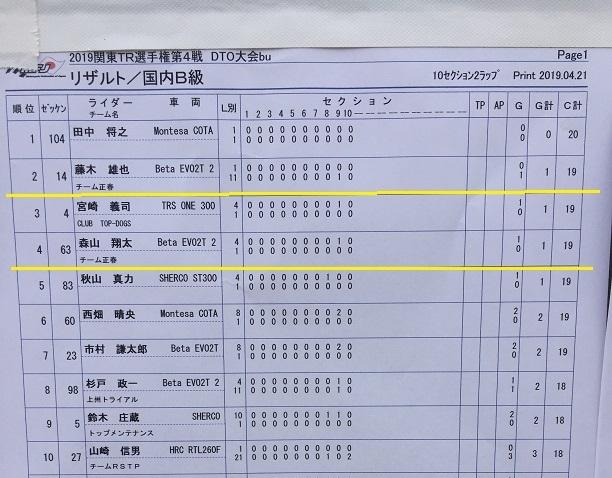 関東トライアル選手権第4戦_c0080863_15192446.jpg