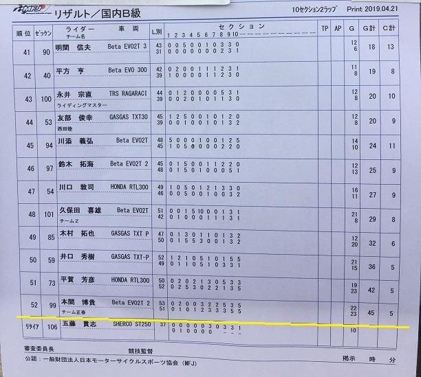 関東トライアル選手権第4戦_c0080863_15194485.jpg