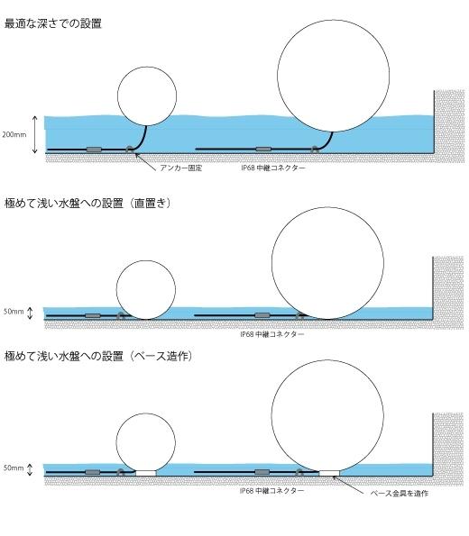 IP68 水盤にも使えるLED内蔵ボール型光る家具_d0165304_15385943.jpg