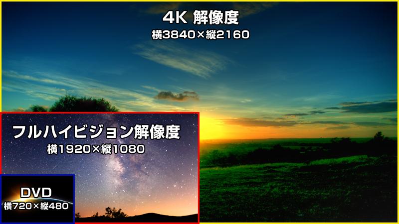 黄金週間は4K週間_a0185081_13243736.jpg