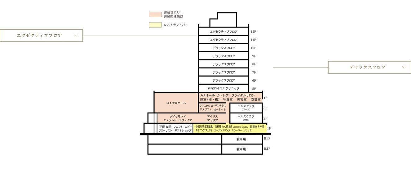リーガロイヤルホテル東京 (1)_b0405262_17286.jpg