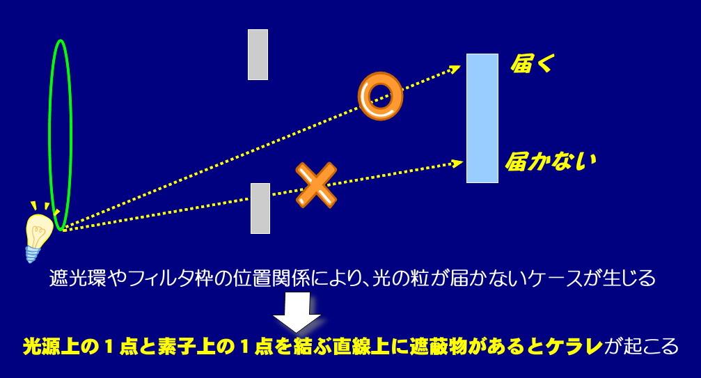 『復活への道』④_f0346040_05172336.jpg