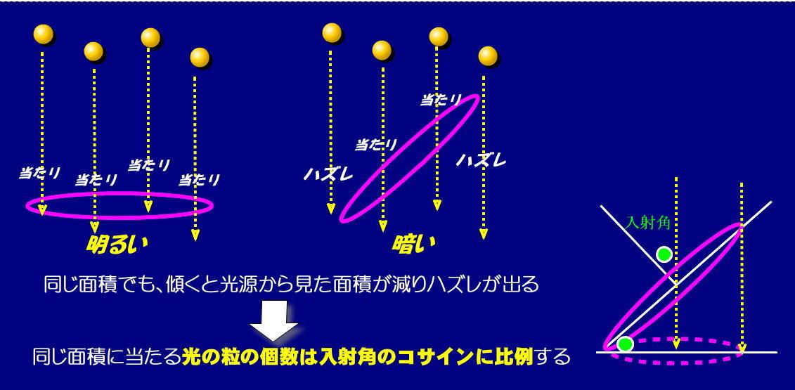 『復活への道』④_f0346040_05471489.jpg