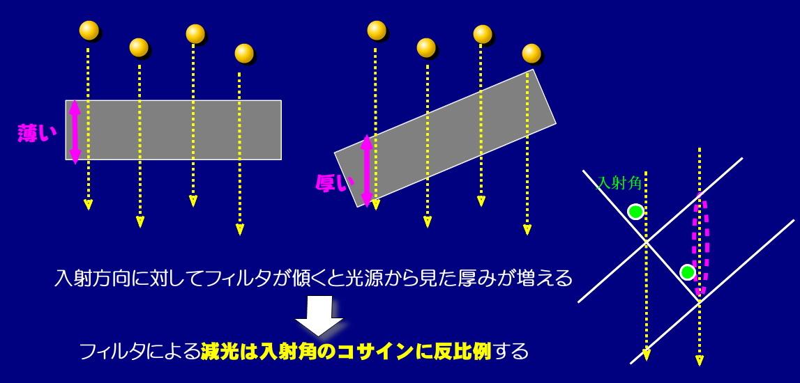 『復活への道』④_f0346040_05572026.jpg