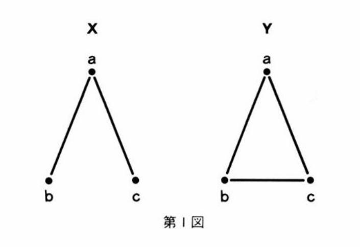 中根千枝先生の言う日本の「タテ社会」は今後どうなっていくのか?_d0028322_16365140.jpg