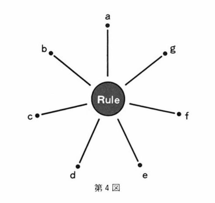 中根千枝先生の言う日本の「タテ社会」は今後どうなっていくのか?_d0028322_16432274.jpg