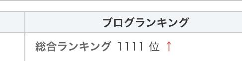 令和最初の新月は「1111」の連続でした…^^;_f0362457_21043570.jpg